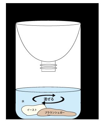 簡単蚊取り器の作り方